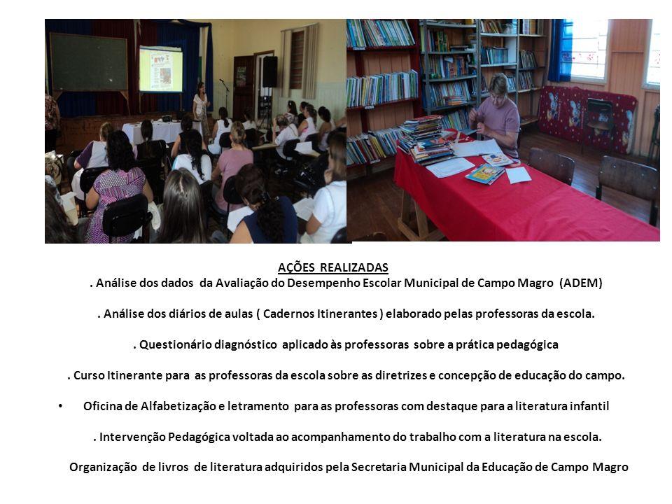 AÇÕES REALIZADAS . Análise dos dados da Avaliação do Desempenho Escolar Municipal de Campo Magro (ADEM)