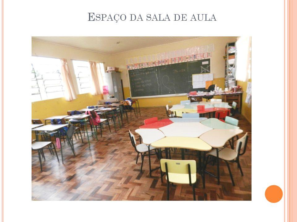 Espaço da sala de aula