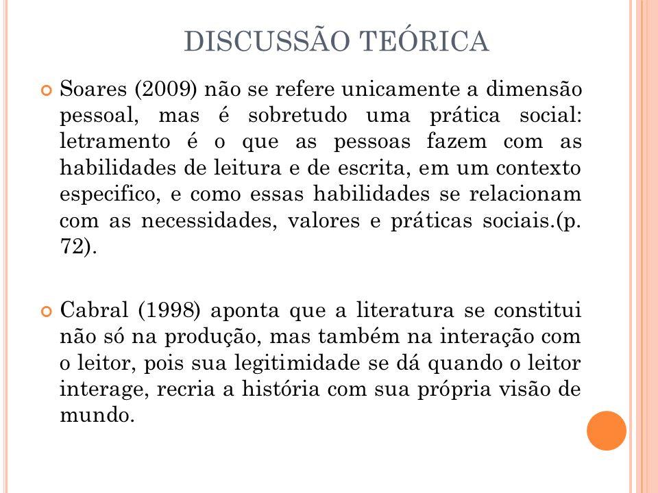 DISCUSSÃO TEÓRICA
