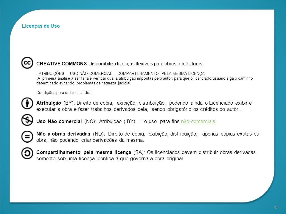 Licenças de Uso CREATIVE COMMONS: disponibiliza licenças flexíveis para obras intelectuais.