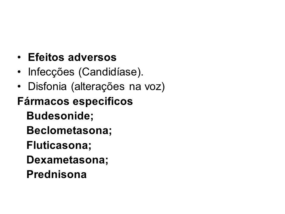 Efeitos adversos Infecções (Candidíase). Disfonia (alterações na voz) Fármacos especificos. Budesonide;