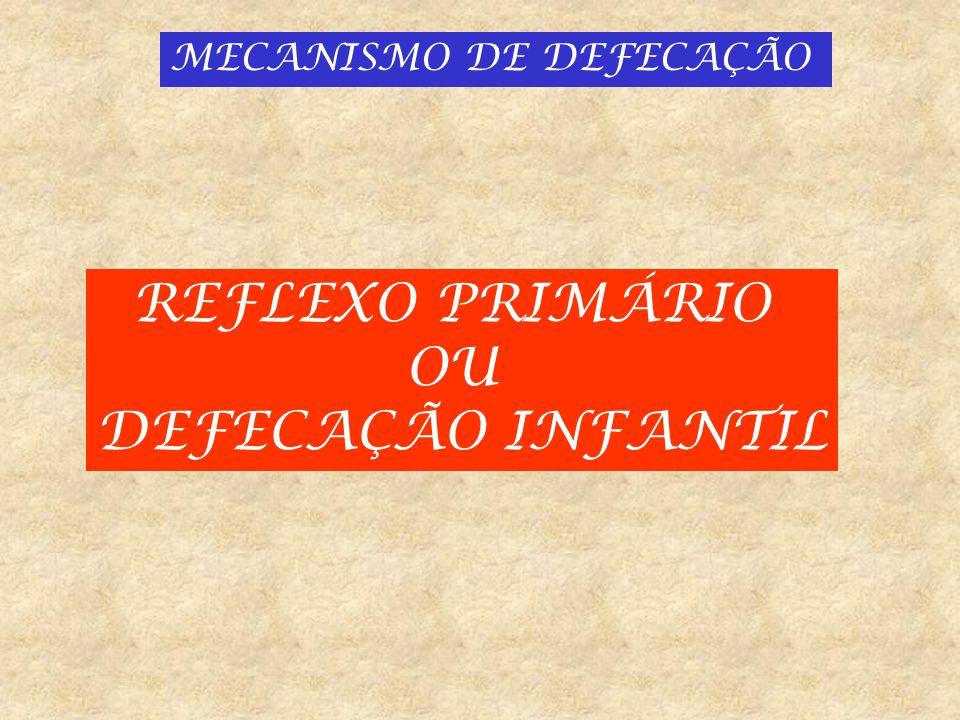MECANISMO DE DEFECAÇÃO
