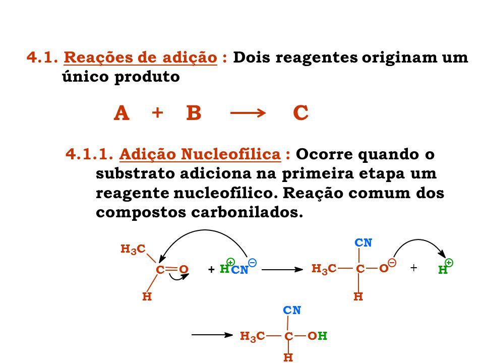 4.1. Reações de adição : Dois reagentes originam um único produto