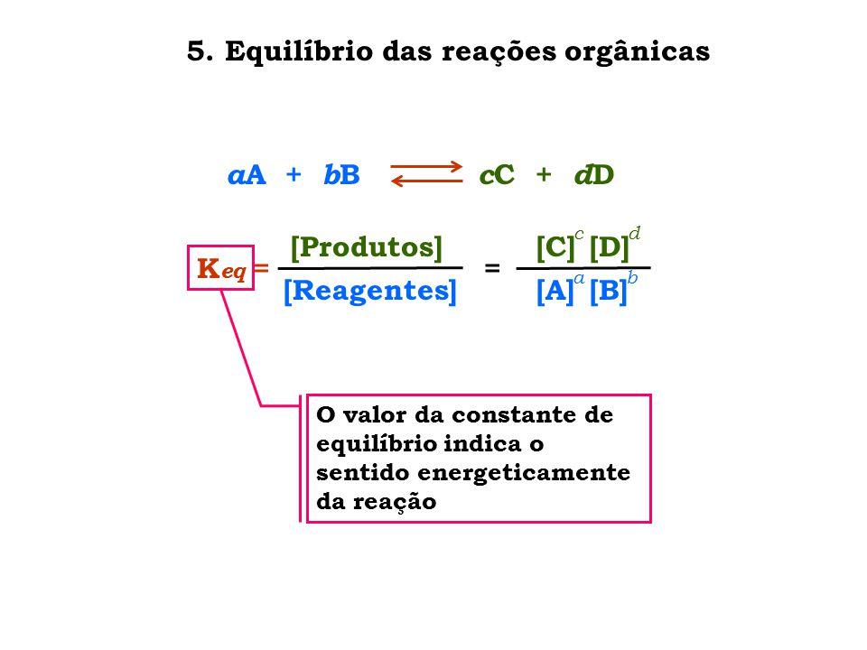 5. Equilíbrio das reações orgânicas