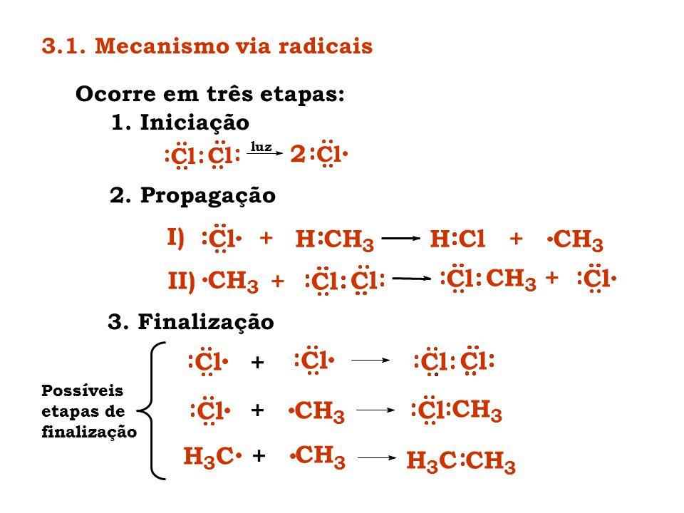 2 I) + CH H CH Cl H Cl Cl + CH II) Cl + H C CH