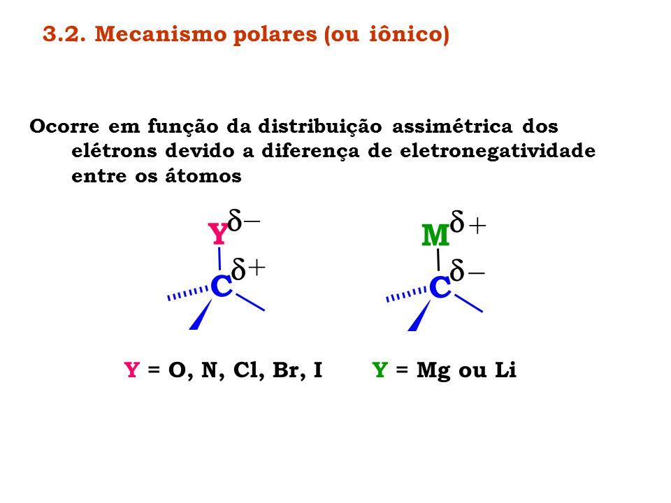 _ d + Y M _ + d C C 3.2. Mecanismo polares (ou iônico)