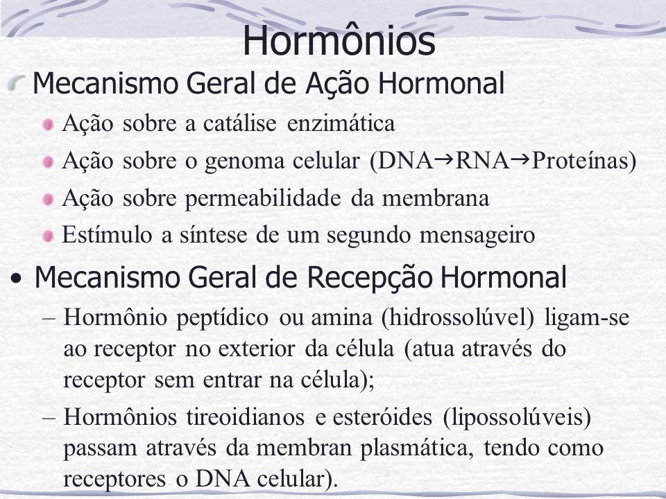 Hormônios Mecanismo Geral de Ação Hormonal
