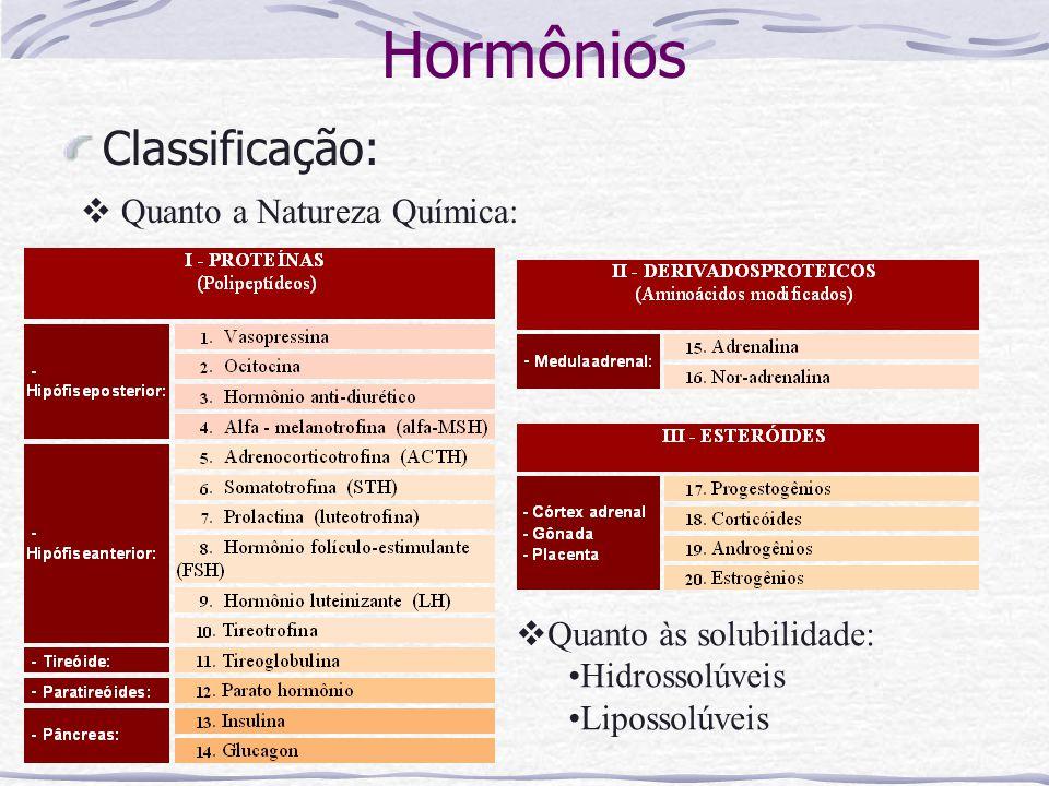 Hormônios Classificação: Quanto a Natureza Química: