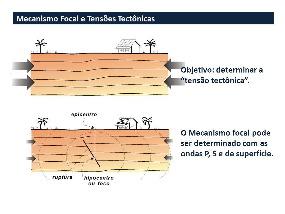 Mecanismo Focal e Tensões Tectônicas