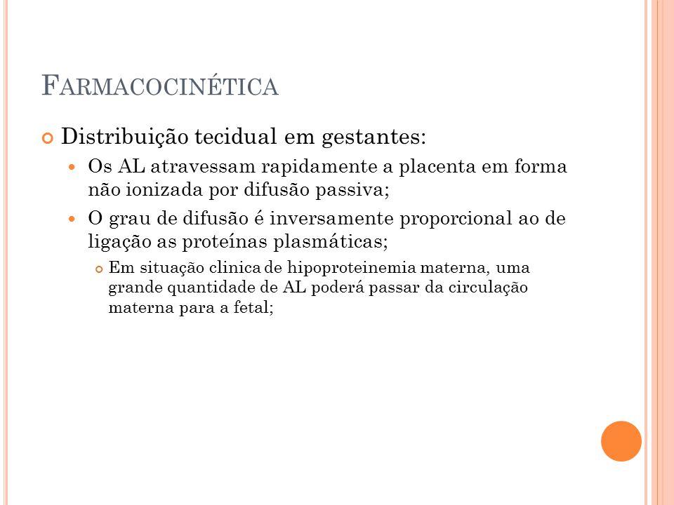 Farmacocinética Distribuição tecidual em gestantes: