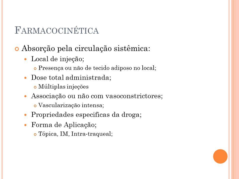 Farmacocinética Absorção pela circulação sistêmica: Local de injeção;
