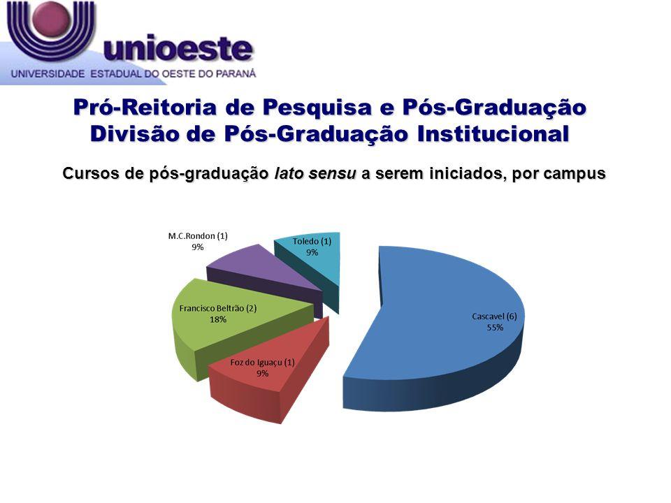 Cursos de pós-graduação lato sensu a serem iniciados, por campus