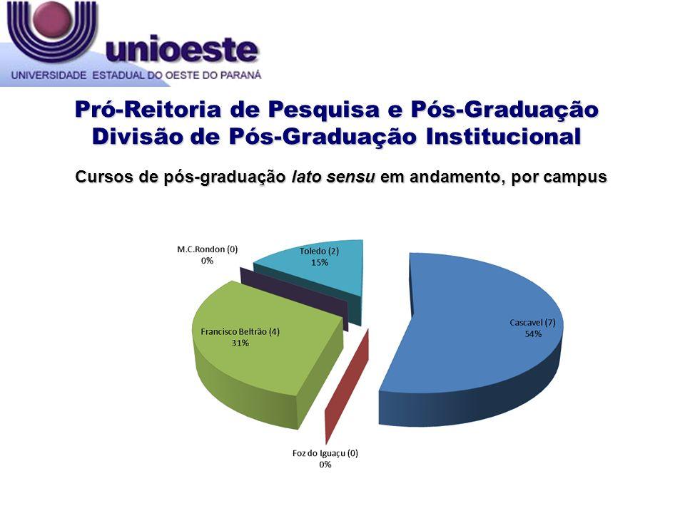 Cursos de pós-graduação lato sensu em andamento, por campus