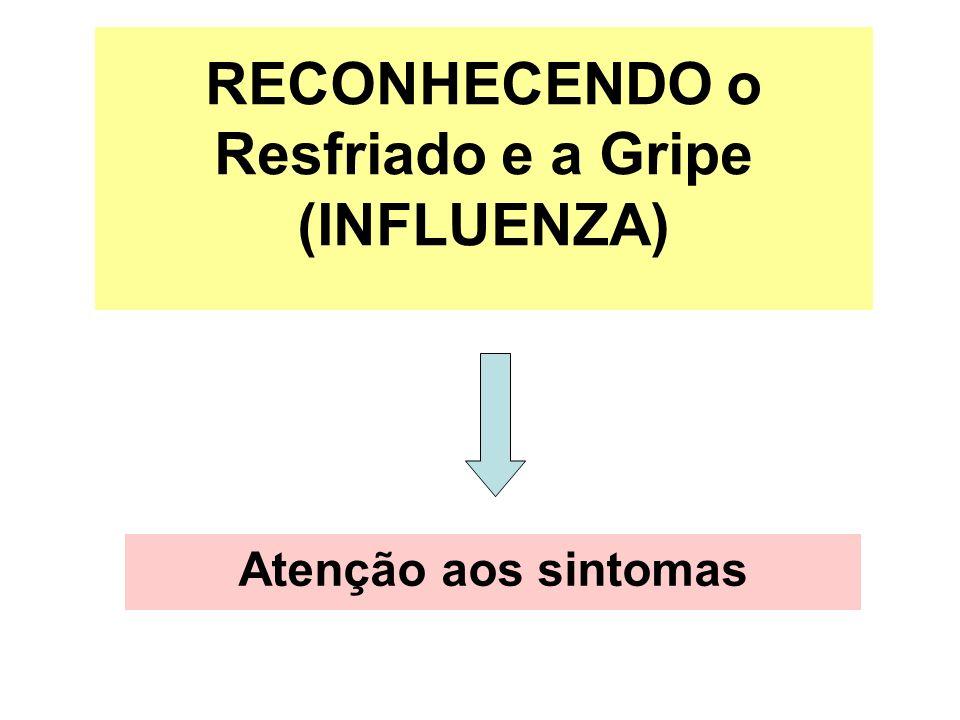 RECONHECENDO o Resfriado e a Gripe (INFLUENZA)
