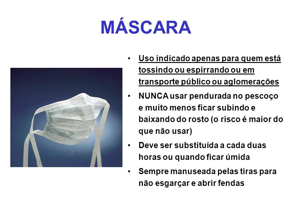 MÁSCARA Uso indicado apenas para quem está tossindo ou espirrando ou em transporte público ou aglomerações.
