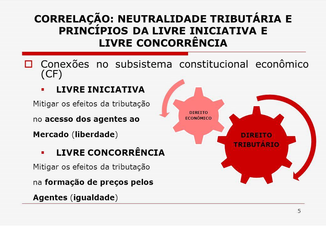 Conexões no subsistema constitucional econômico (CF)