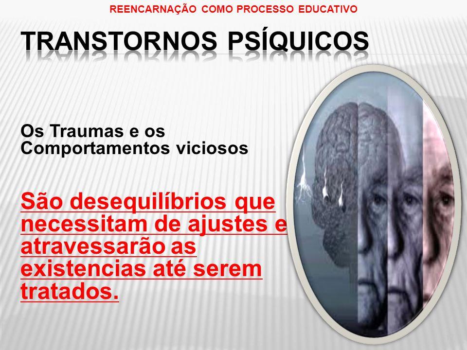 Transtornos psíquicos