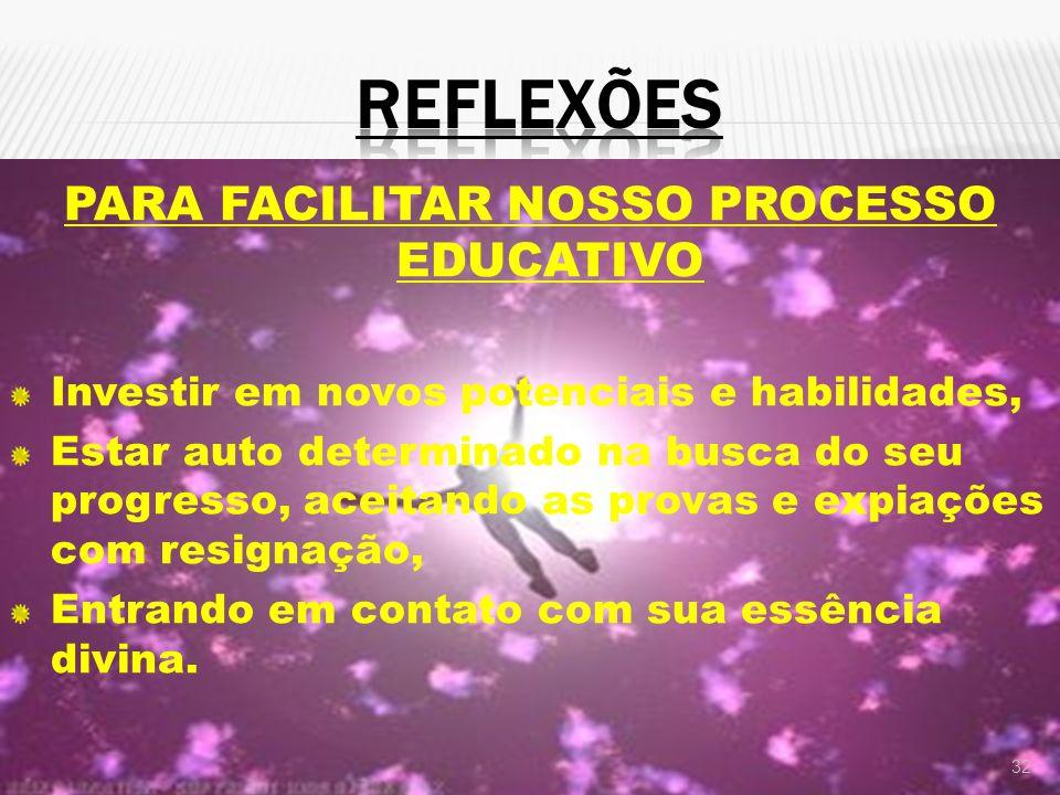 PARA FACILITAR NOSSO PROCESSO EDUCATIVO