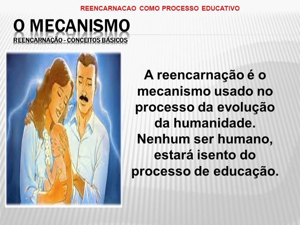 O mecanismo REENCARNAÇÃO - Conceitos BÁSICOS