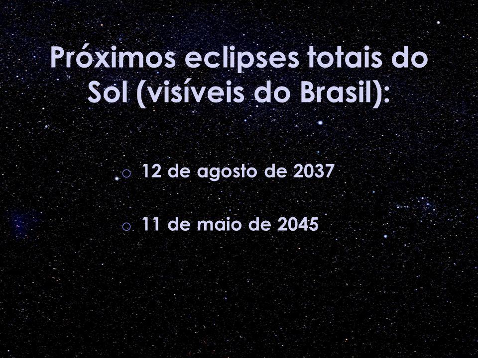 Próximos eclipses totais do Sol (visíveis do Brasil):