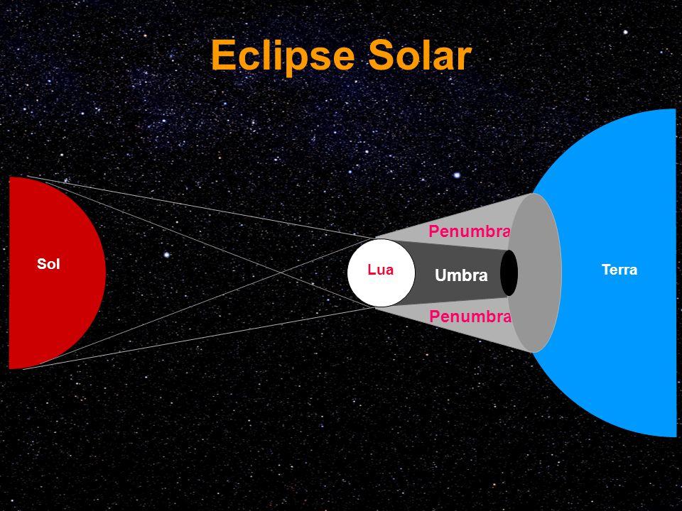 Eclipse Solar Penumbra Sol Lua Terra Umbra Penumbra