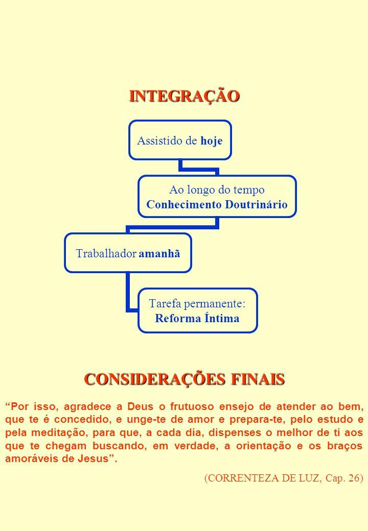 INTEGRAÇÃO CONSIDERAÇÕES FINAIS