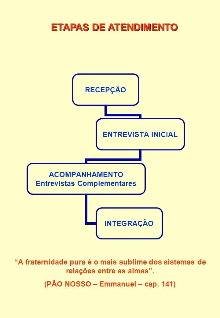 ETAPAS DE ATENDIMENTO