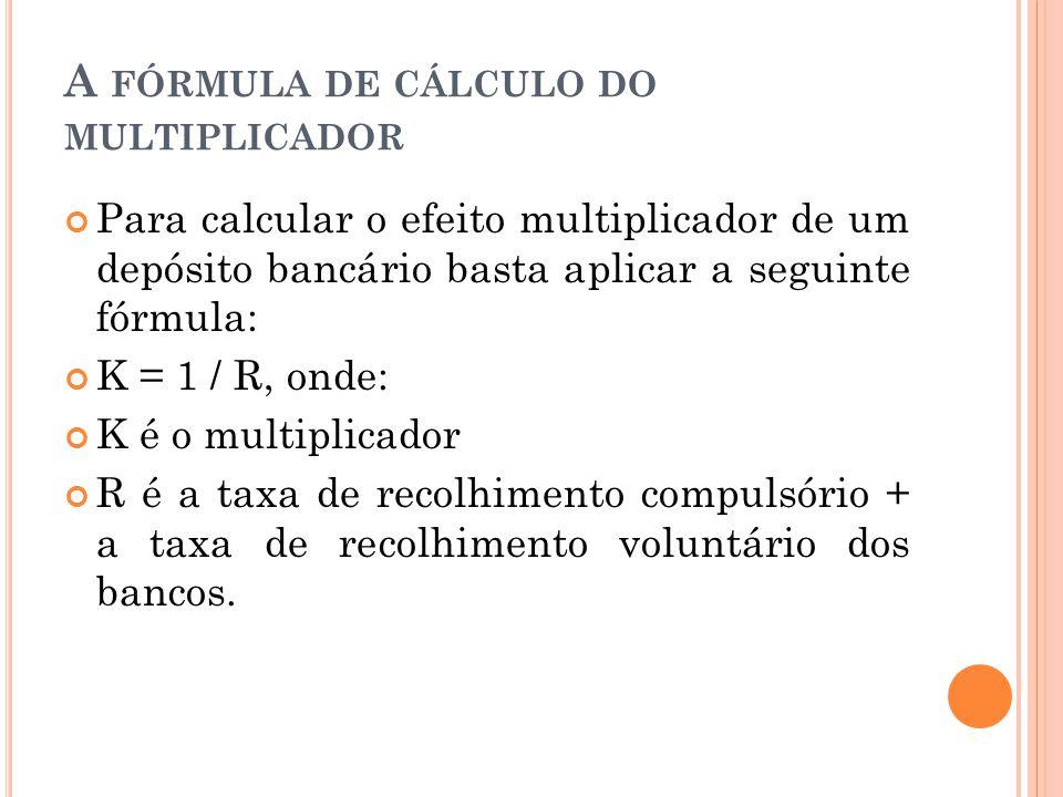A fórmula de cálculo do multiplicador