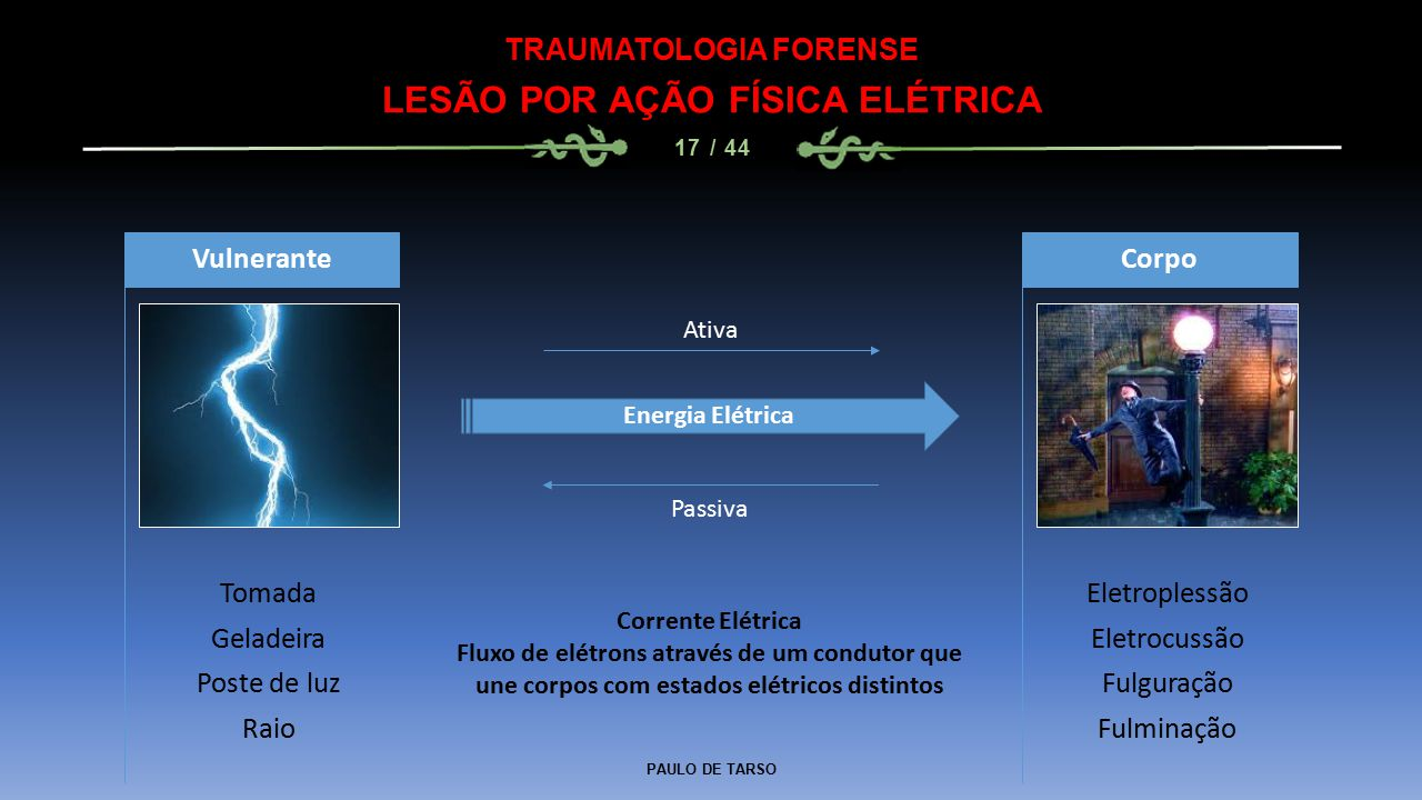 LESÃO POR AÇÃO FÍSICA ELÉTRICA