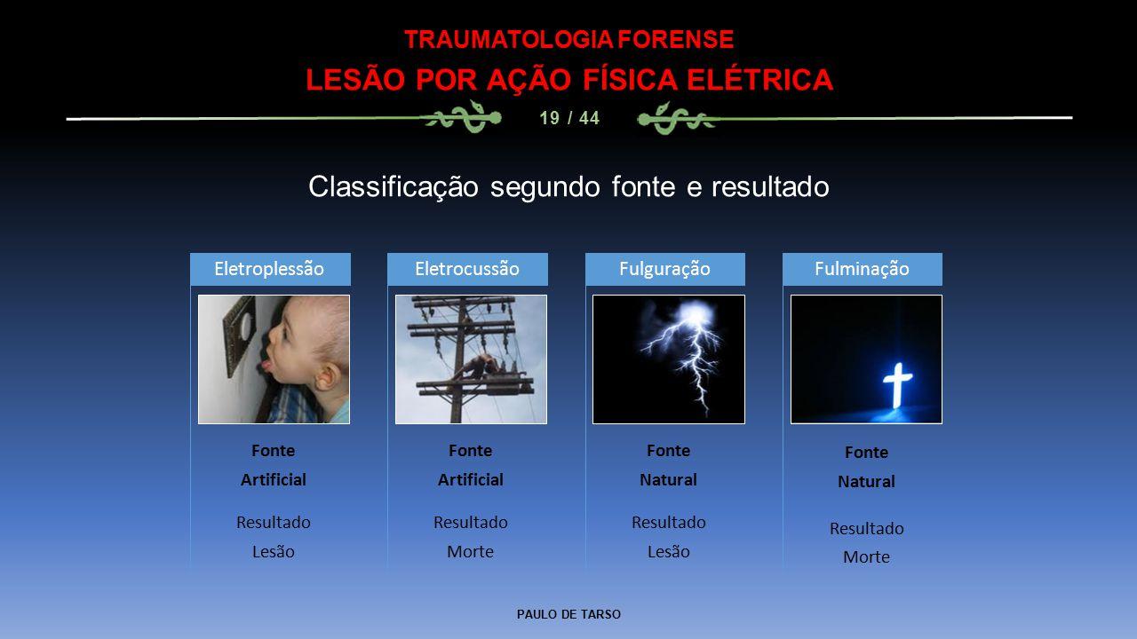TRAUMATOLOGIA FORENSE LESÃO POR AÇÃO FÍSICA ELÉTRICA