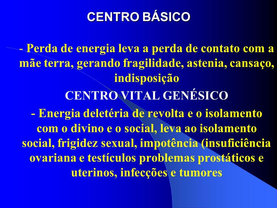 CENTRO BÁSICO - Perda de energia leva a perda de contato com a mãe terra, gerando fragilidade, astenia, cansaço, indisposição.