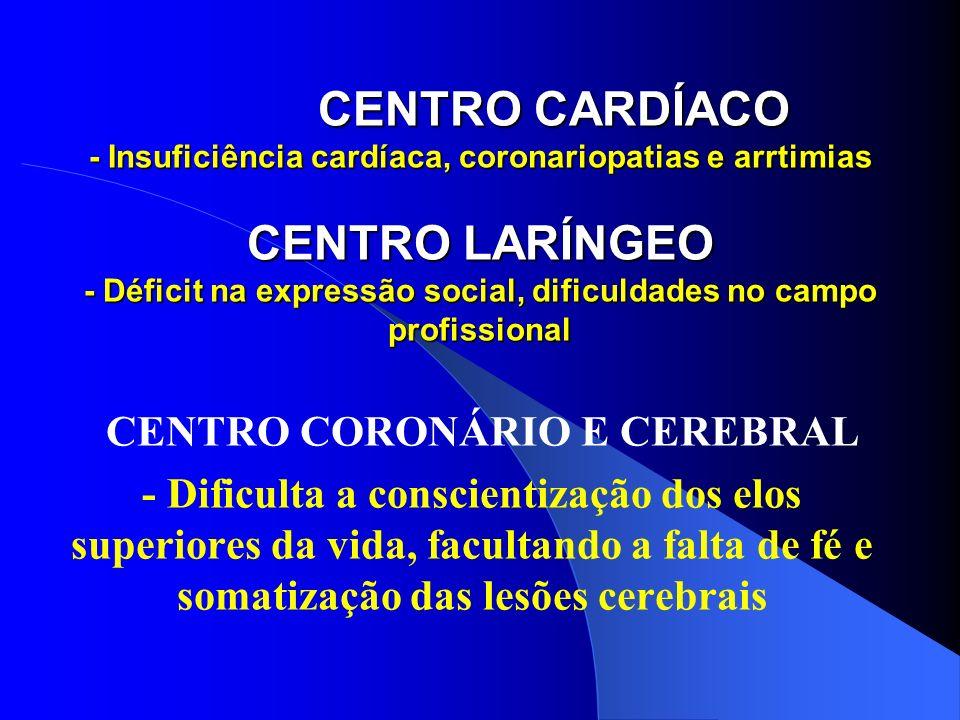 CENTRO CORONÁRIO E CEREBRAL