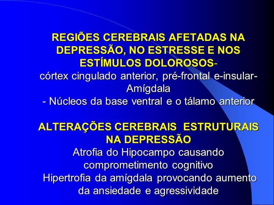 REGIÕES CEREBRAIS AFETADAS NA DEPRESSÃO, NO ESTRESSE E NOS ESTÍMULOS DOLOROSOS- córtex cingulado anterior, pré-frontal e-insular- Amígdala - Núcleos da base ventral e o tálamo anterior ALTERAÇÕES CEREBRAIS ESTRUTURAIS NA DEPRESSÃO Atrofia do Hipocampo causando comprometimento cognitivo Hipertrofia da amígdala provocando aumento da ansiedade e agressividade
