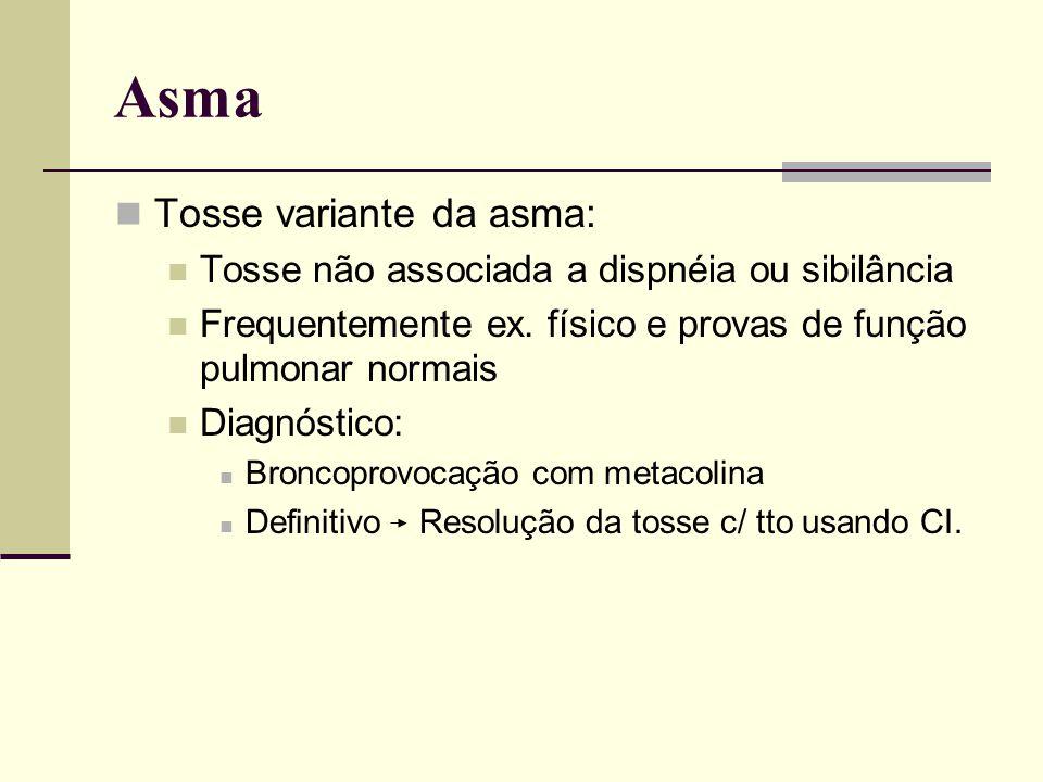 Asma Tosse variante da asma: