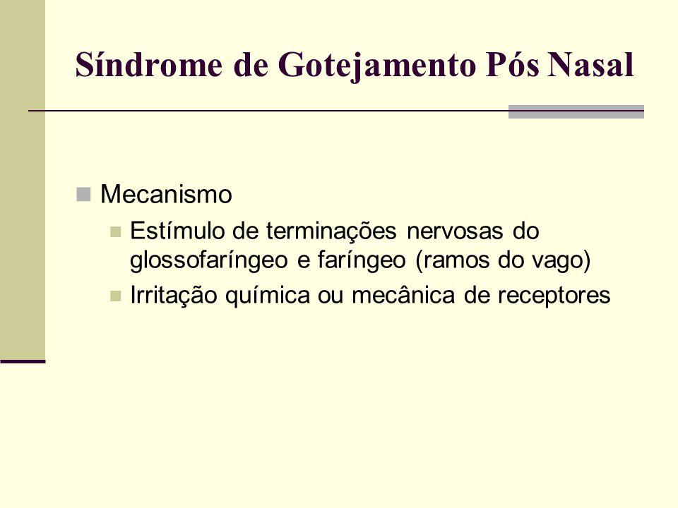 Síndrome de Gotejamento Pós Nasal