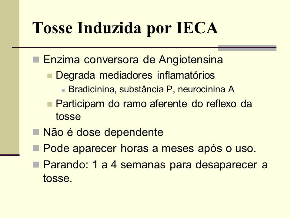 Tosse Induzida por IECA