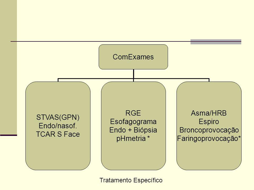 ComExames STVAS(GPN) Endo/nasof. TCAR S Face RGE Esofagograma