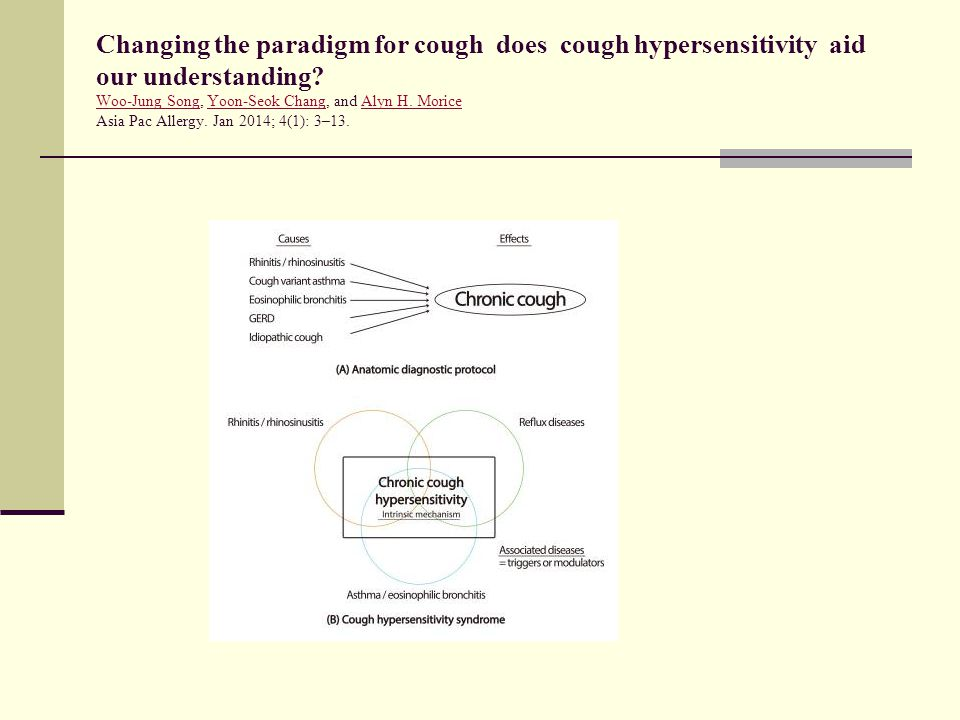 Changing the paradigm for cough does cough hypersensitivity aid our understanding.