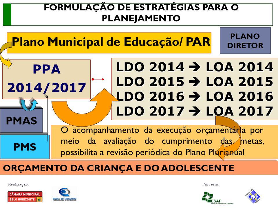 FORMULAÇÃO DE ESTRATÉGIAS PARA O PLANEJAMENTO