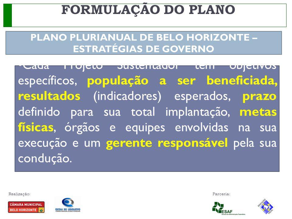 PLANO PLURIANUAL DE BELO HORIZONTE – ESTRATÉGIAS DE GOVERNO
