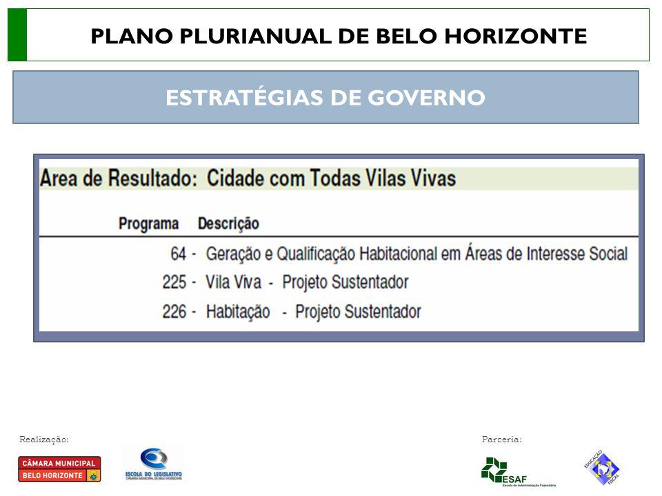 PLANO PLURIANUAL DE BELO HORIZONTE ESTRATÉGIAS DE GOVERNO