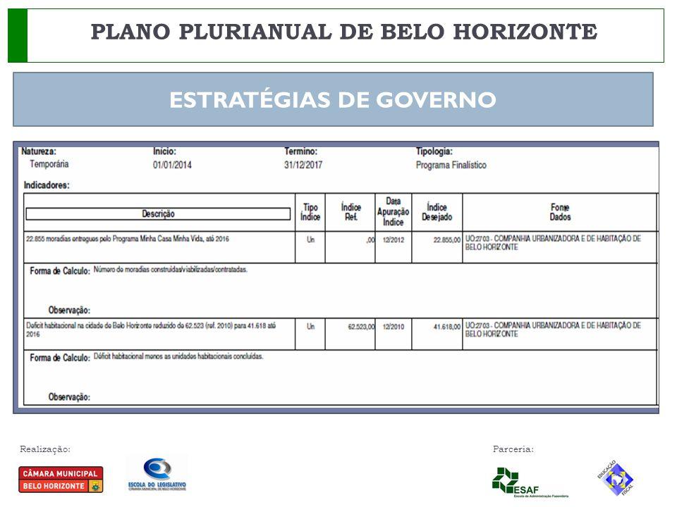 PLANO PLURIANUAL DE BELO HORIZONTE