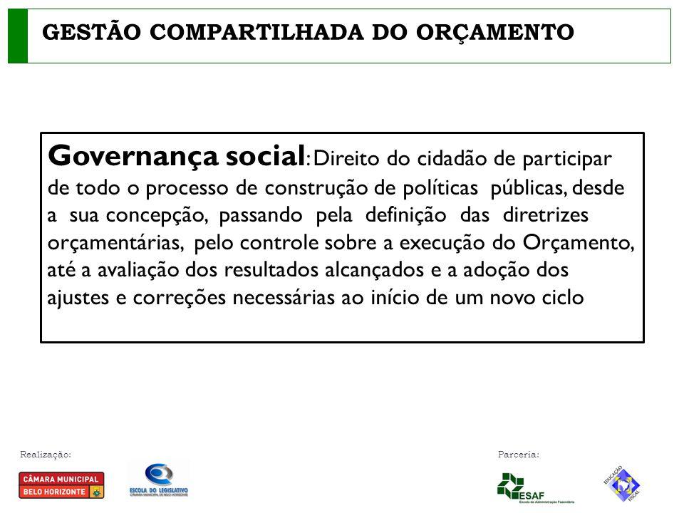 GESTÃO COMPARTILHADA DO ORÇAMENTO
