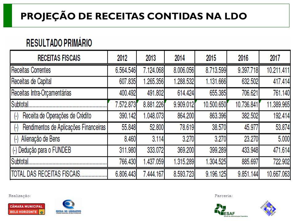 PROJEÇÃO DE RECEITAS CONTIDAS NA LDO