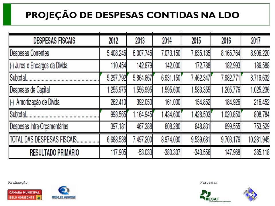 PROJEÇÃO DE DESPESAS CONTIDAS NA LDO