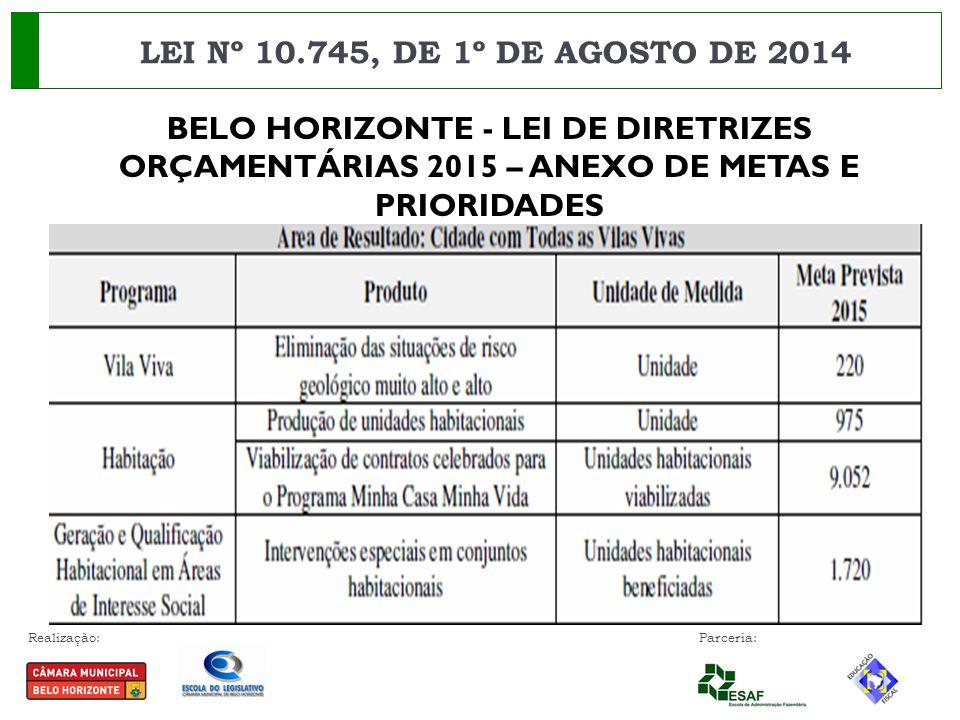 LEI Nº 10.745, DE 1º DE AGOSTO DE 2014 BELO HORIZONTE - LEI DE DIRETRIZES ORÇAMENTÁRIAS 2015 – ANEXO DE METAS E PRIORIDADES.
