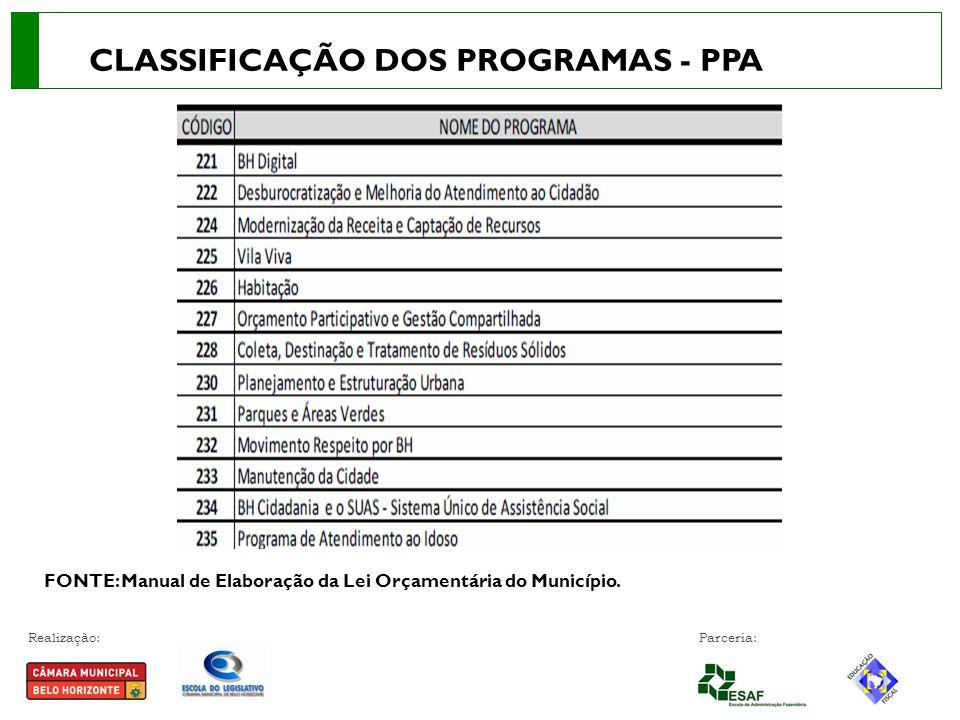 CLASSIFICAÇÃO DOS PROGRAMAS - PPA