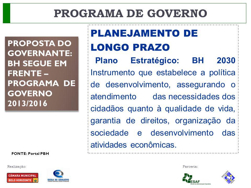 PROGRAMA DE GOVERNO PLANEJAMENTO DE LONGO PRAZO