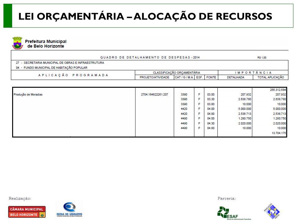 LEI ORÇAMENTÁRIA – ALOCAÇÃO DE RECURSOS