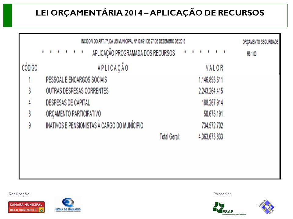 LEI ORÇAMENTÁRIA 2014 – APLICAÇÃO DE RECURSOS